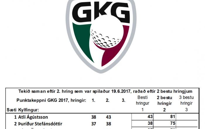 Punktamót GKG, 2 umferð